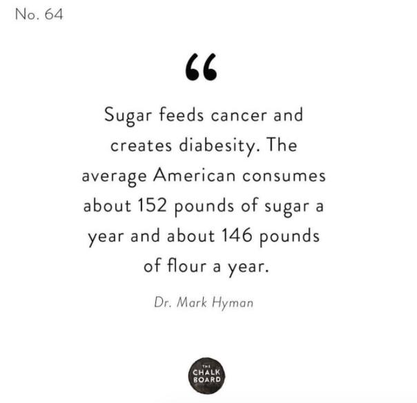 dr_hyman_sugar